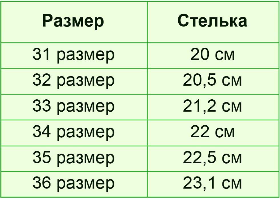 размеры обуви таблица